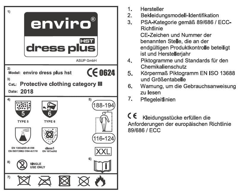 PSA-KAT3-Kennzeichnung